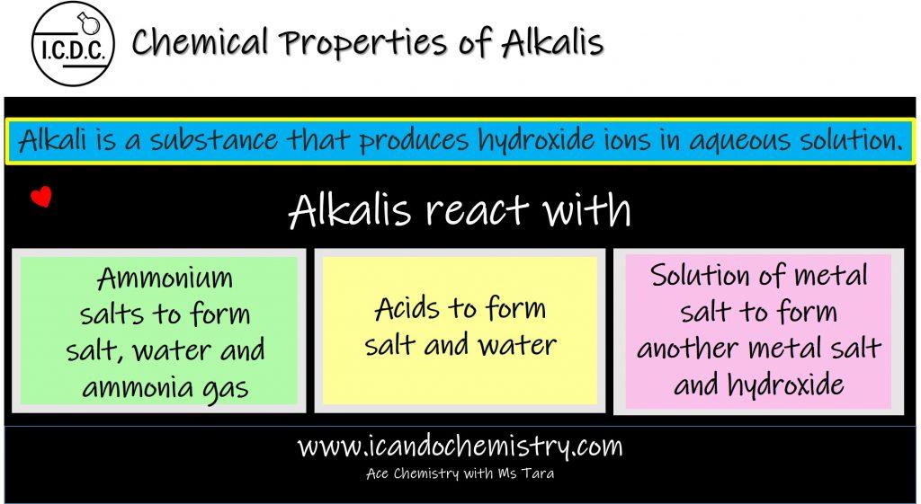Chemical Properties of Alkalis