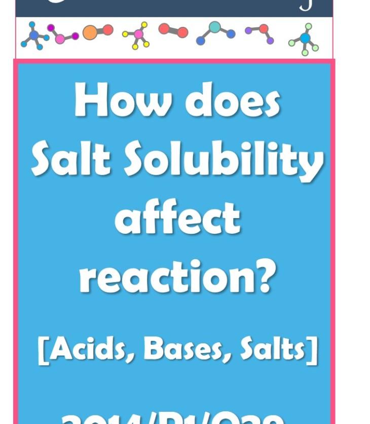 Salt solubility cover image
